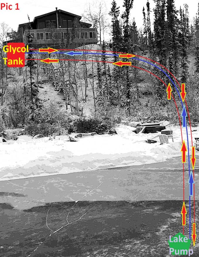 Our Off The Grid Water System in Winter | Off Grid Life