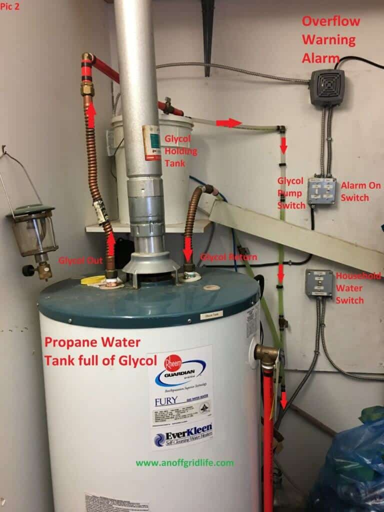 Propane water tank converted to Glycol tank for off the grid water system. |Off Grid Life